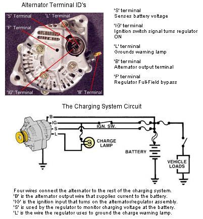Nd Alternator Wiring Diagramon Chrysler Voltage Regulator Wiring Diagram