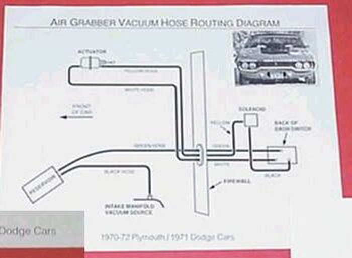 1970    Plymouth    Airgrabber  vacuum harness    diagram