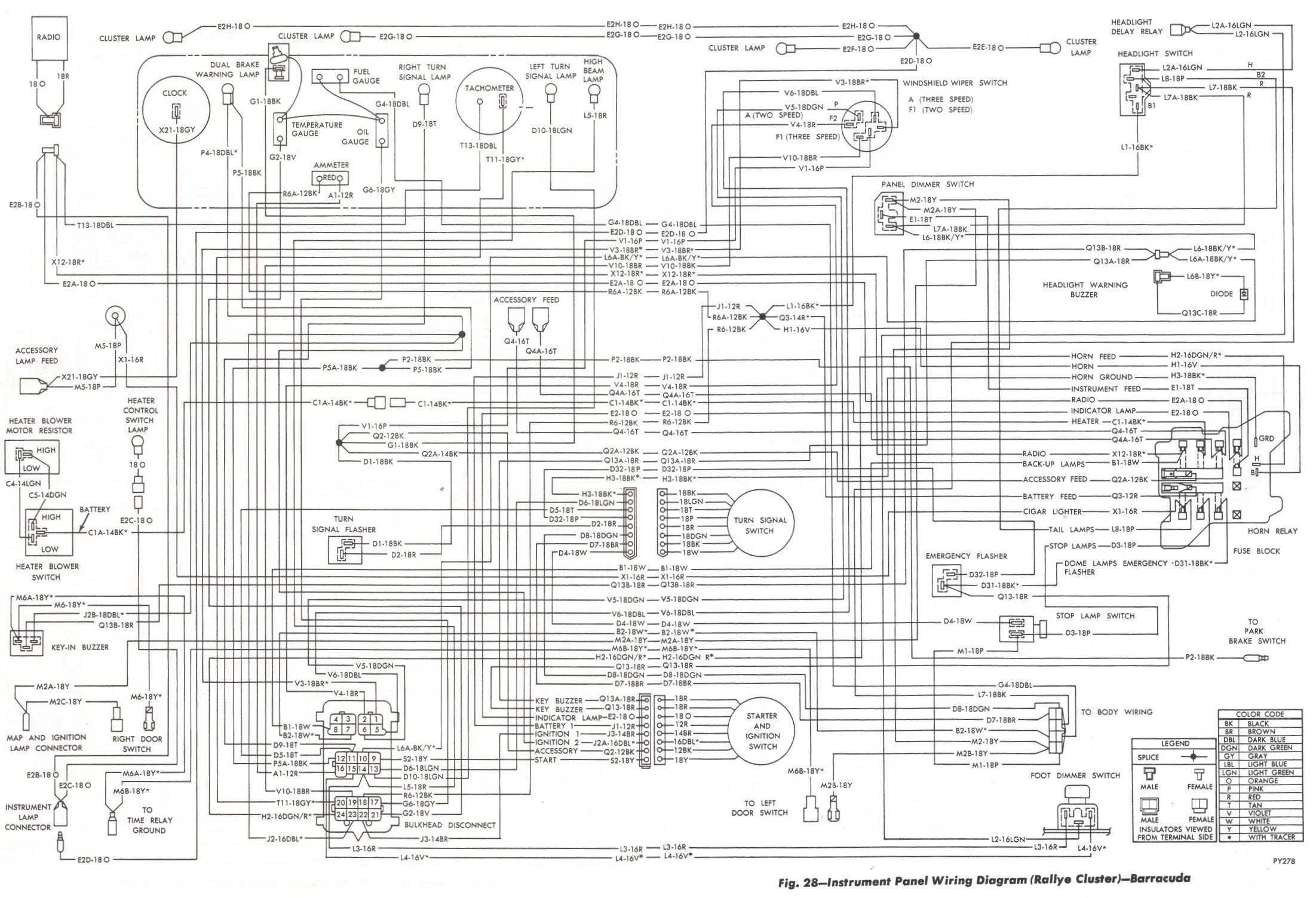 Plymouth Barracuda Wiring Diagrams - Wiring Diagrams DataUssel