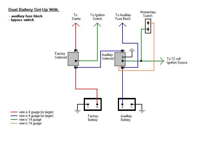 wiring diagram for rv batteries the wiring diagram dual rv battery wiring diagram diagram wiring diagram