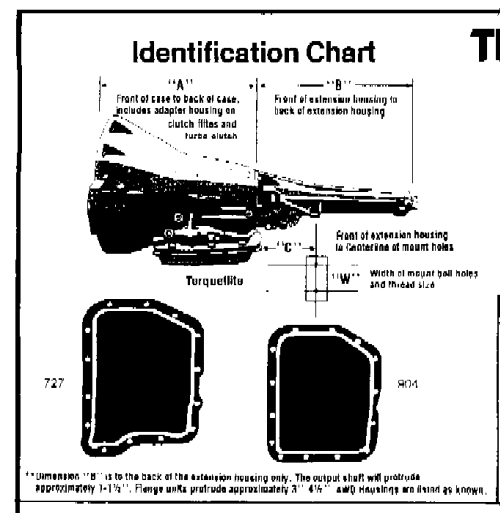 904 transmission identification numbers