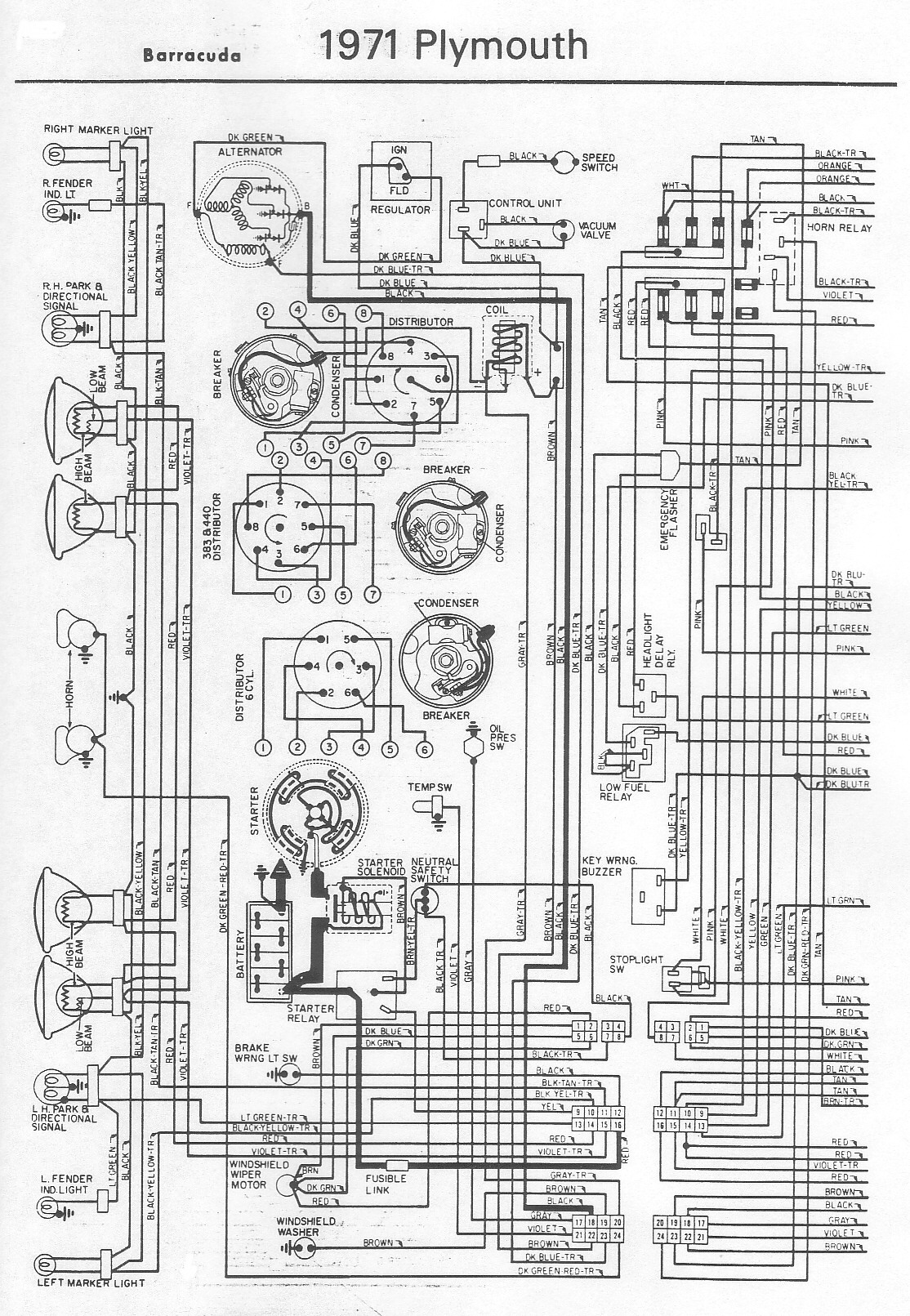 1971 Cuda Wiring Diagram Layout Diagrams 71 Plymouth Duster Reinvent Your U2022 Rh Kismetcars Co Uk Barracuda 1968