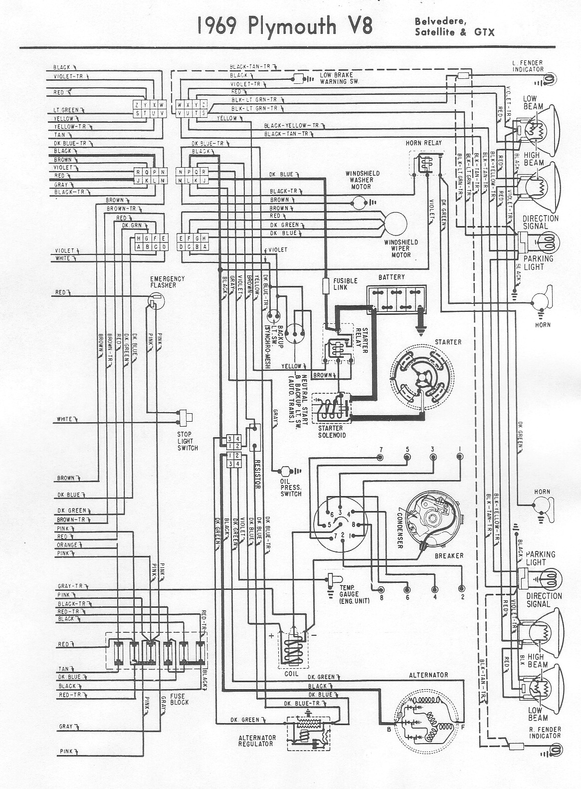 1967 Gtx Wiring Diagram Schematics Diagrams Ford F100 1970 Plymouth Belvedere Color Electrical Work Rh Aglabs Co