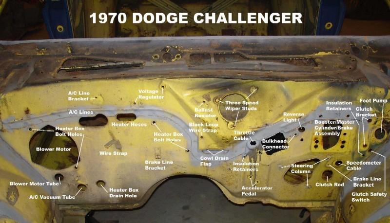 E- Challenger