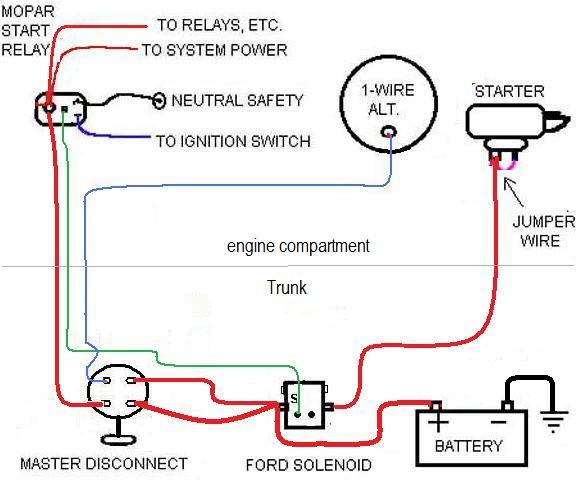 [ANLQ_8698]  trunk battery, Denso alt,, cut off switch, - Moparts Forums | Denso Chrysler Alternator Wiring Diagram |  | Moparts