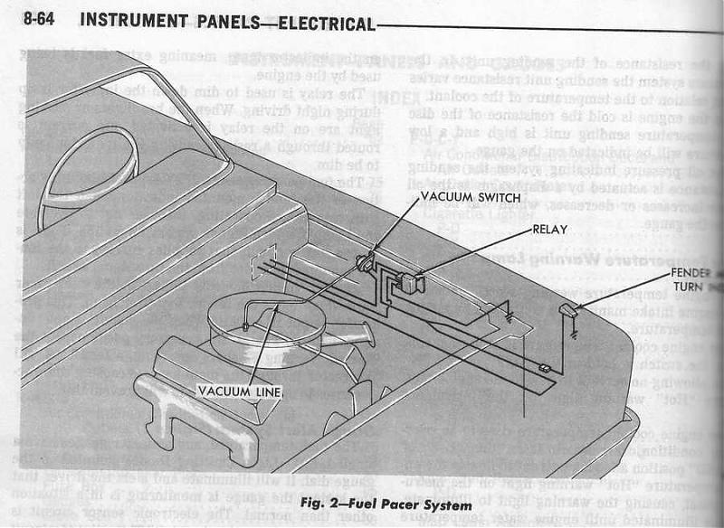 1975 Plymouth Duster Wiring Diagram