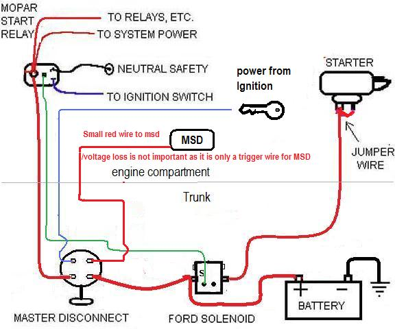 battery kill switch diagram - Moparts Forums on go kart kill switch diagram, kill switch for 2 cycle engine diagram, mercury outboard kill switch diagram, engine start switch, engine stop switch, boat starter switch diagram, go kart engine diagram, engine kill switch for trucks, 2 position selector switch diagram, car kill switch diagram, engine test stand wiring-diagram, battery kill switch diagram, dynamite diagram,