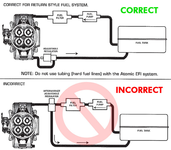EFI Return Line | Moparts Question and Answer | Moparts Forums on motorcycle spotlight relay switch diagram, auto relay diagram, light relay wire diagram, spotlight lighting, battery diagram,