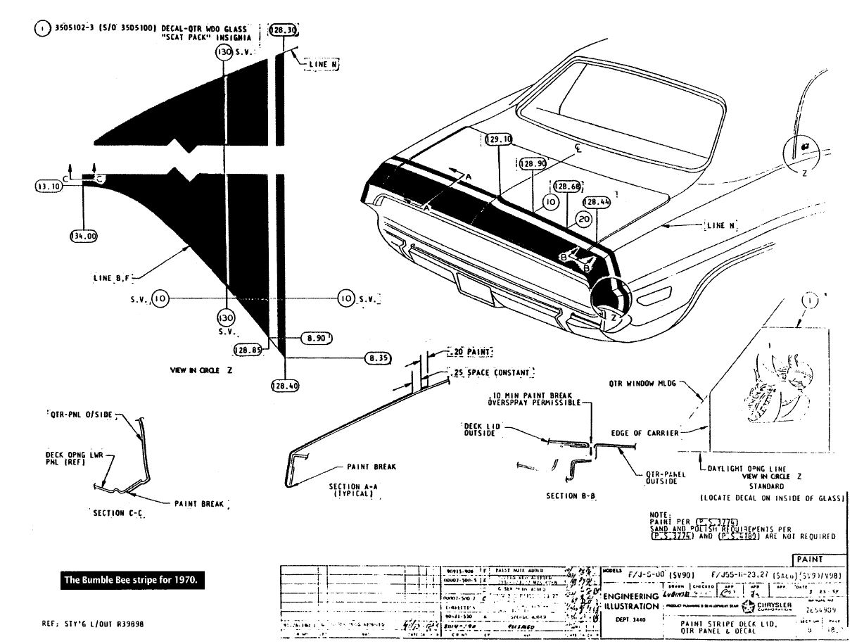 help with 70 challenger r  t trunk stripe measurements