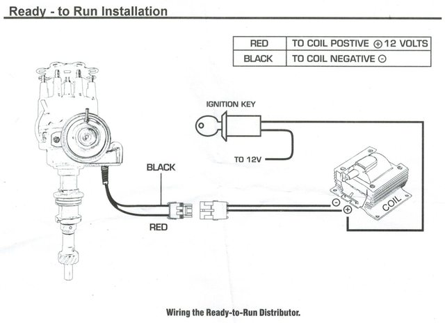 68 Valiant Wiring Diagram on dodge charger window diagram