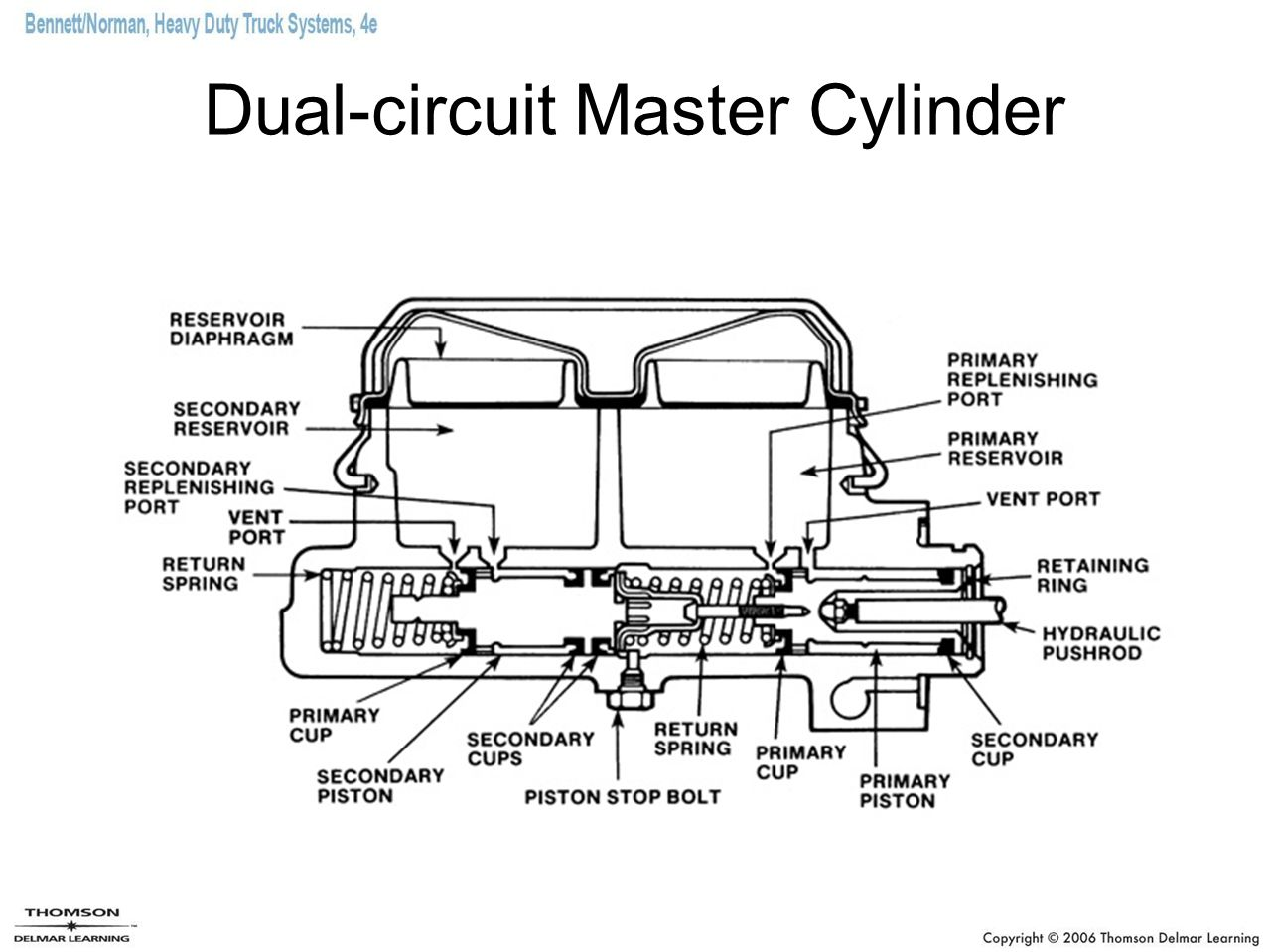 single to a dual reservoir master cylinder
