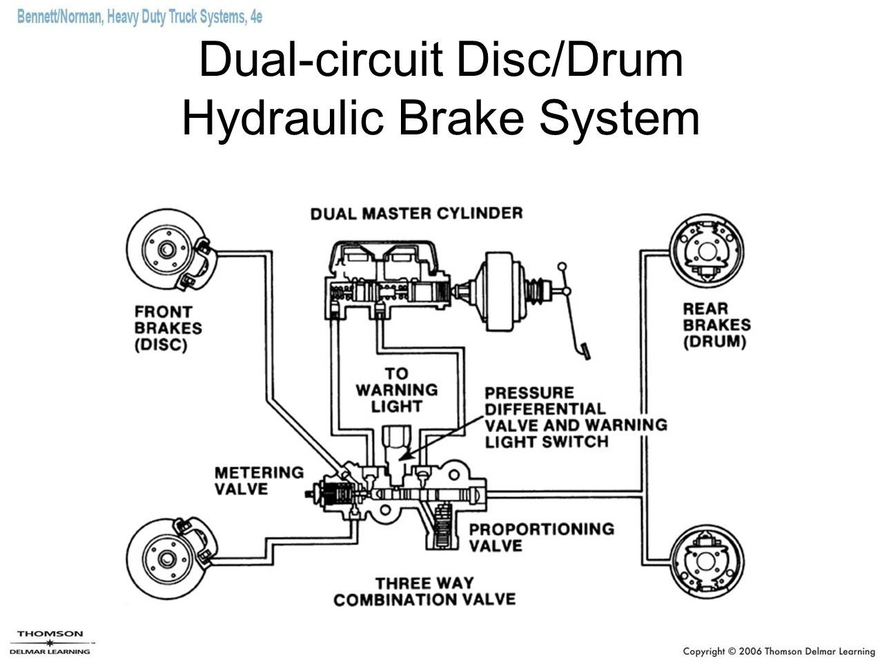 dual-circuit+discdrum+hydraulic+brake+system jpg