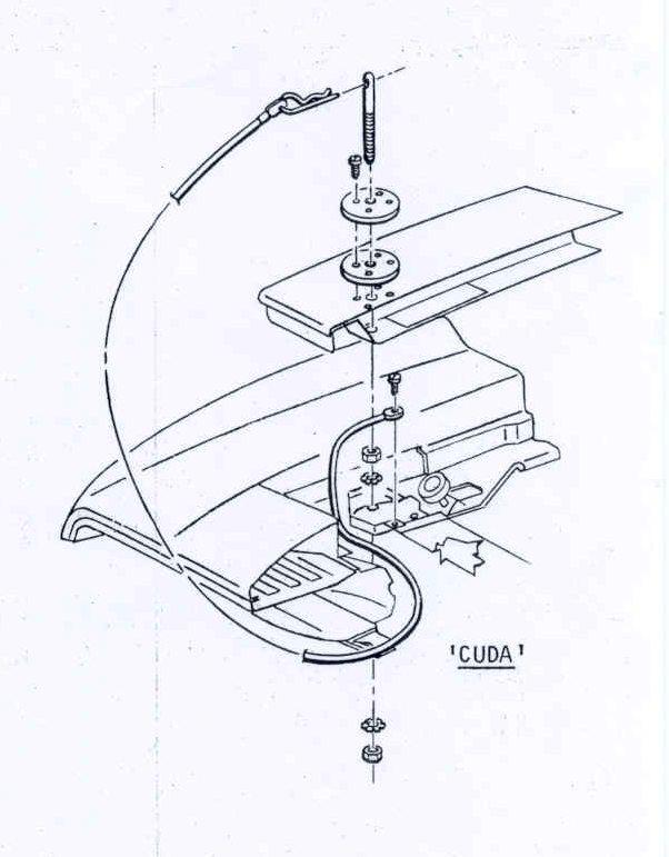 70 cuda wiring diagram database 1970 Hemi Barracuda hood pins moparts restoration a12 forum moparts forums 70 cuda shaker 5229179 cuda hood pins