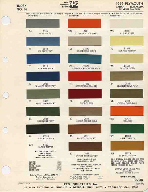 correct paint color code for Vitamin C Roadrunner ...