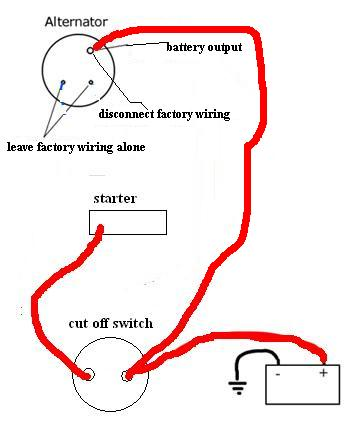 need wiring diagram for relocating battery to trunk