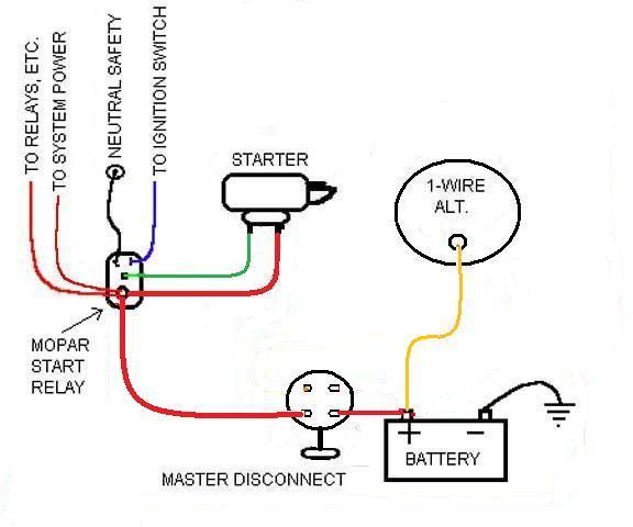 battery in trunk wiring diagram wiring diagrambattery in trunk wiring diagram