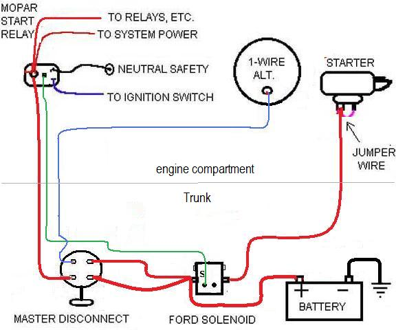 need wiring diagram for relocating battery to trunk | moparts, Wiring diagram