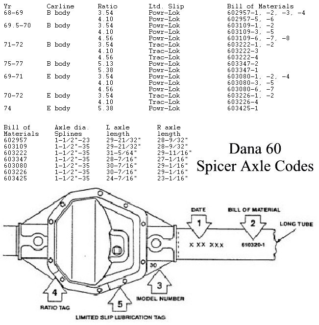 Need Help Identifying Casting Numbers On Dana 60 on dana 60 parts diagram