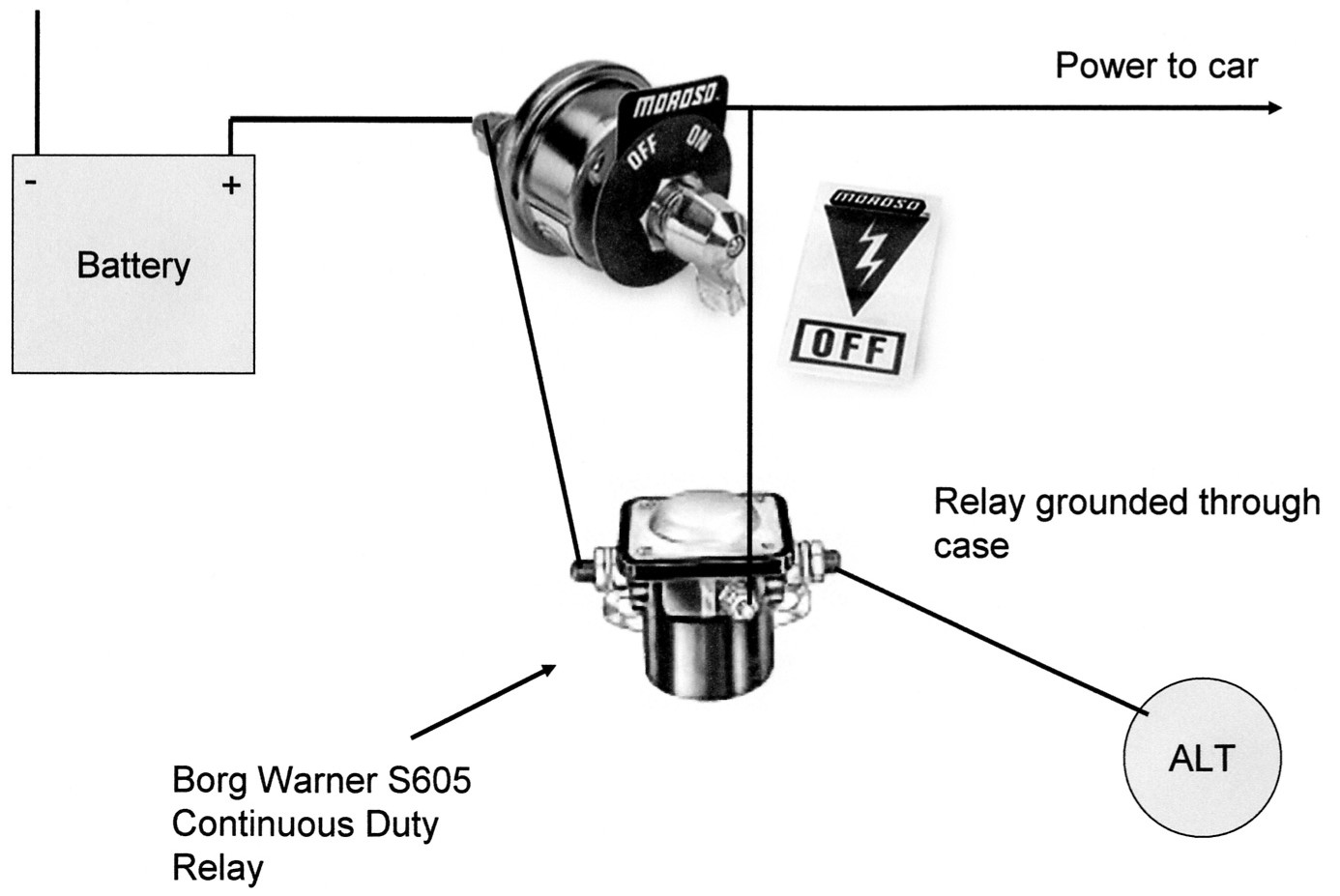 wire size 100 amp alternator moparts question and answer moparts Race Car Electrical Panels i just realized that is not wired correctly it won\u0027t work, and in fact, won\u0027t shut off, and the relay will be on anytime the disconnect is on