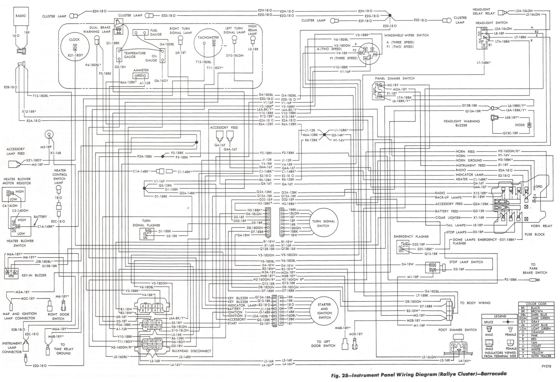 1970 cuda wiring harness wiring diagram dash 1967 dodge dart wiring-diagram 1970 plymouth wiring diagram #10