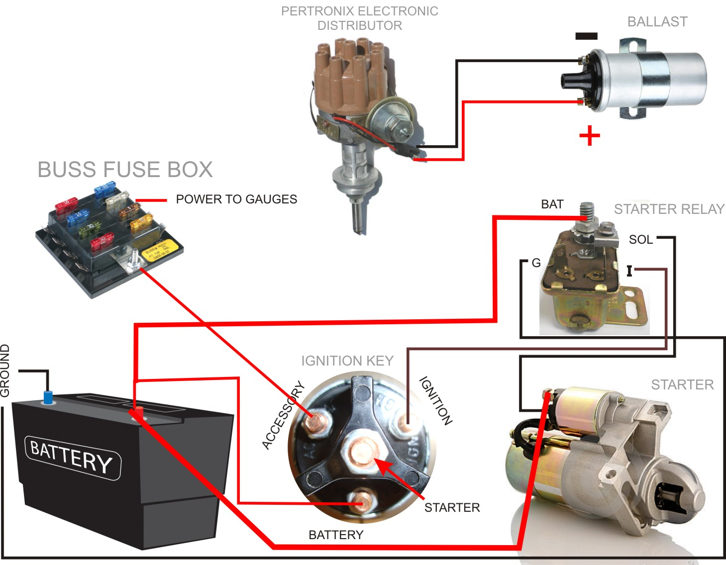 easy wiring engine easy wiring engine wiring diagram data  easy wiring engine wiring diagram data